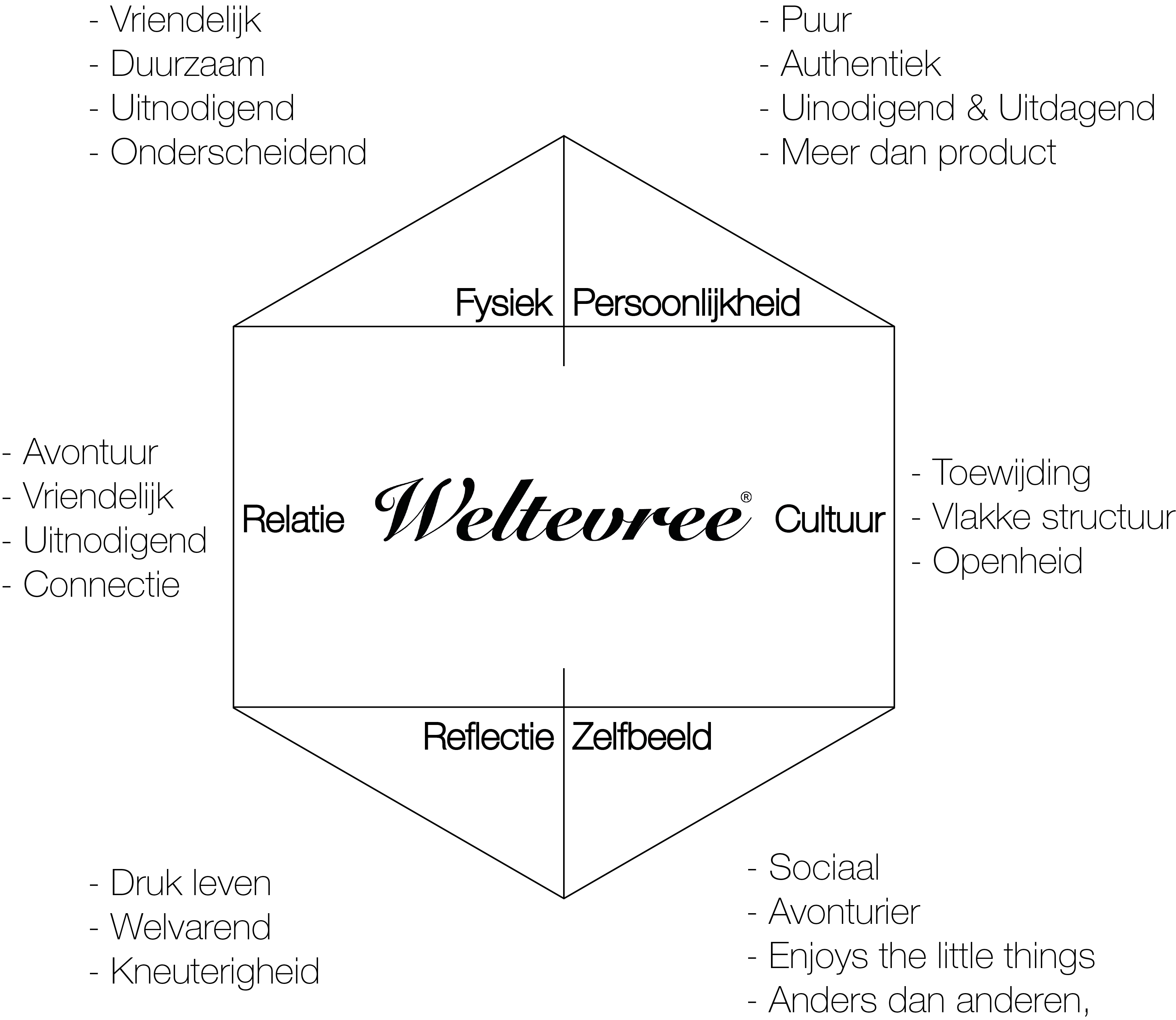 Weltevree Pellet Rocketstove For Dutchtub Wietse Industrial Design Rocket Stove Diagram Gallery
